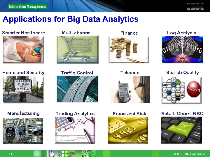 Applications for Big Data Analytics Smarter Healthcare Multi-channel sales Finance Log Analysis Homeland Security