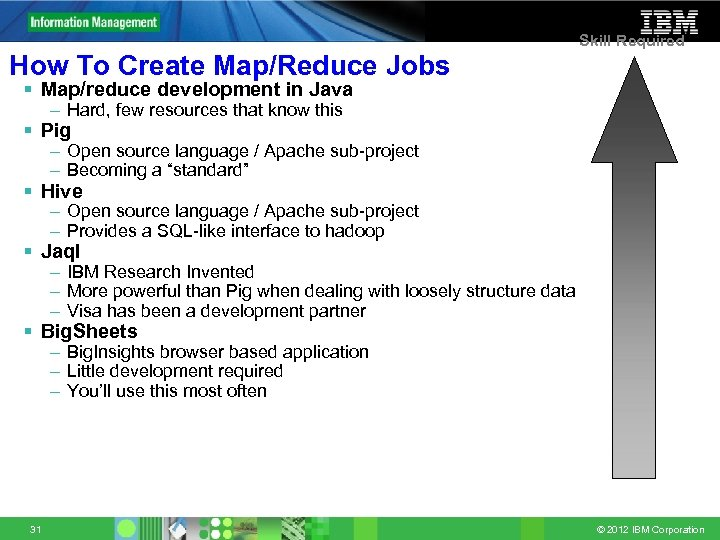 Skill Required How To Create Map/Reduce Jobs § Map/reduce development in Java – Hard,