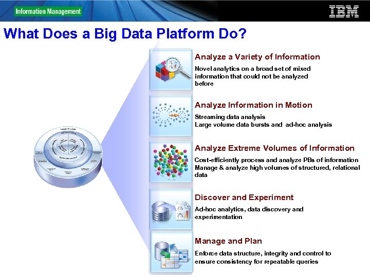 What Does a Big Data Platform Do? Analyze a Variety of Information Novel analytics