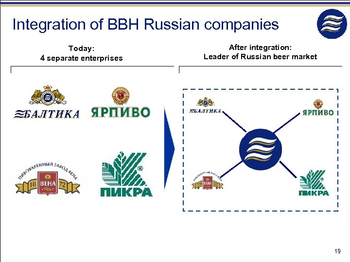 Integration of BBH Russian companies Today: 4 separate enterprises After integration: Leader of Russian