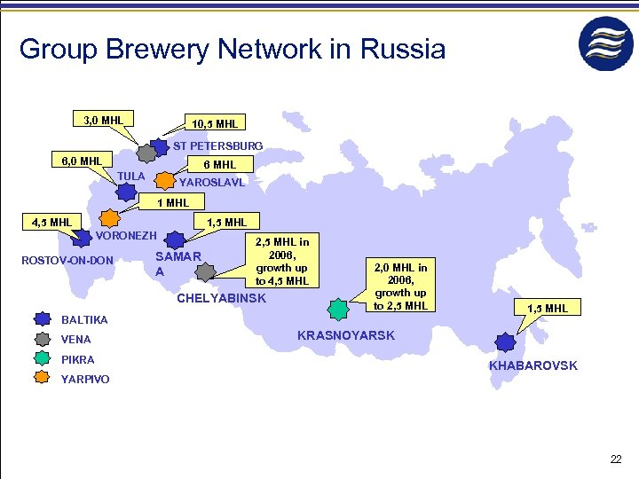 Group Brewery Network in Russia 3, 0 МHL 10, 5 МHL ST PETERSBURG 6,