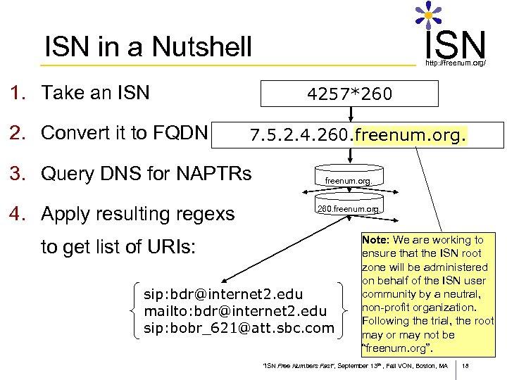ISN in a Nutshell 1. Take an ISN 2. Convert it to FQDN 4257*260
