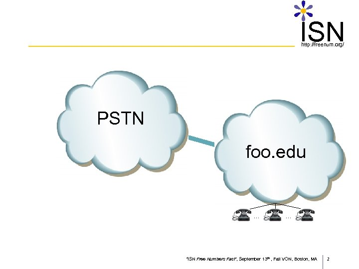 "ISN http: //freenum. org/ PSTN foo. edu … … ""ISN Free Numbers Fast"", September"