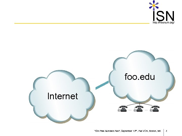 "ISN http: //freenum. org/ foo. edu Internet … … ""ISN Free Numbers Fast"", September"