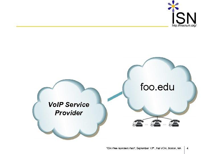 "ISN http: //freenum. org/ foo. edu Vo. IP Service Provider … … ""ISN Free"