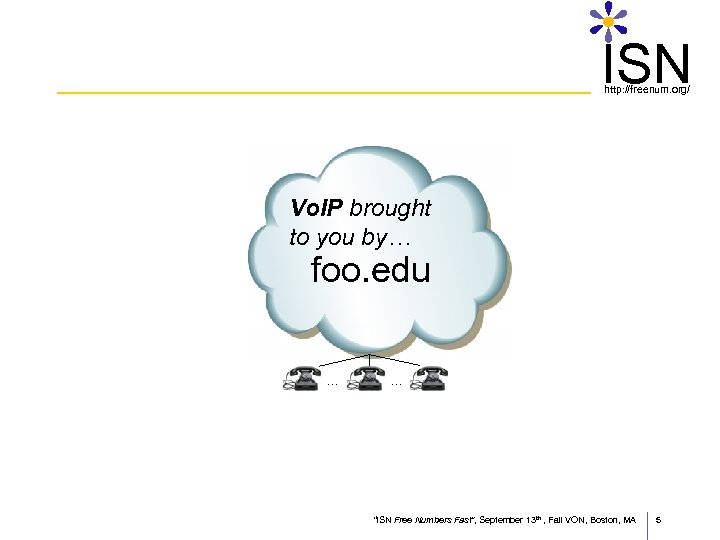 ISN http: //freenum. org/ Vo. IP brought to you by… foo. edu … …