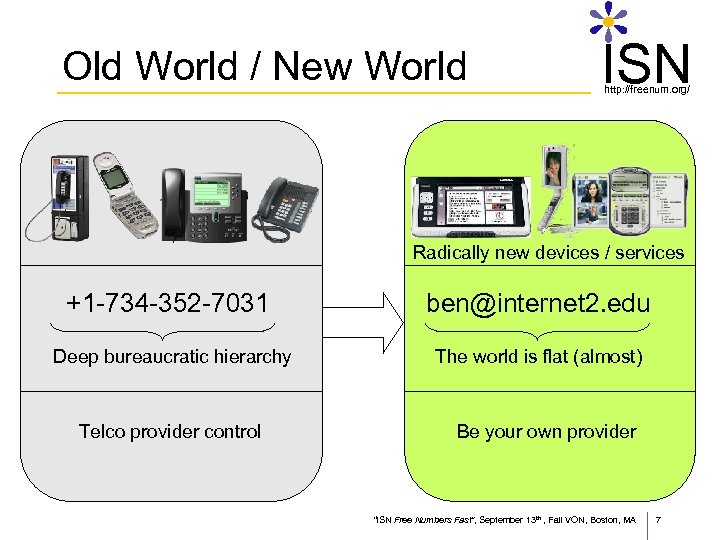 Old World / New World ISN http: //freenum. org/ Radically new devices / services