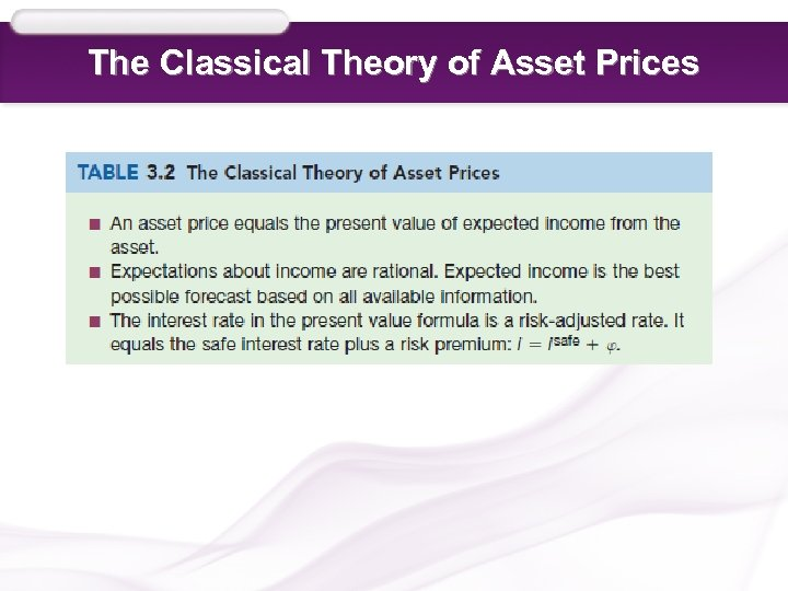 The Classical Theory of Asset Prices