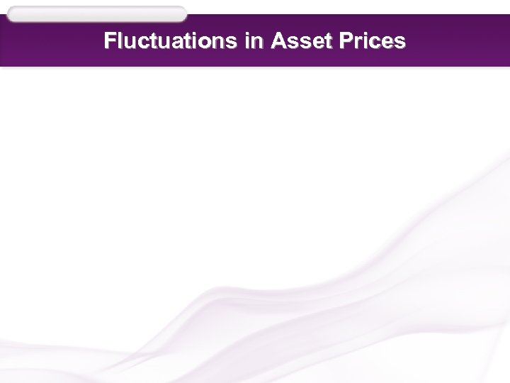 Fluctuations in Asset Prices