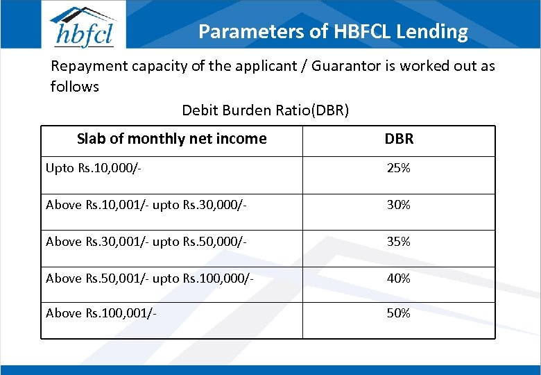 Parameters of HBFCL Lending Repayment capacity of the applicant / Guarantor is worked out
