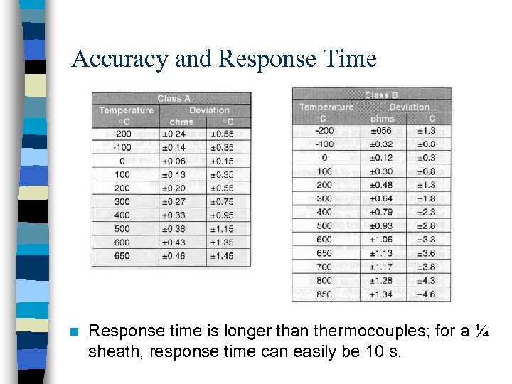 Accuracy and Response Time n Response time is longer than thermocouples; for a ¼