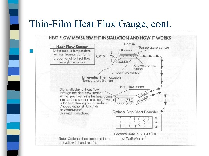 Thin-Film Heat Flux Gauge, cont. n Fig pg a-26