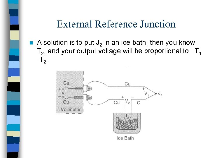 External Reference Junction n A solution is to put J 2 in an ice-bath;