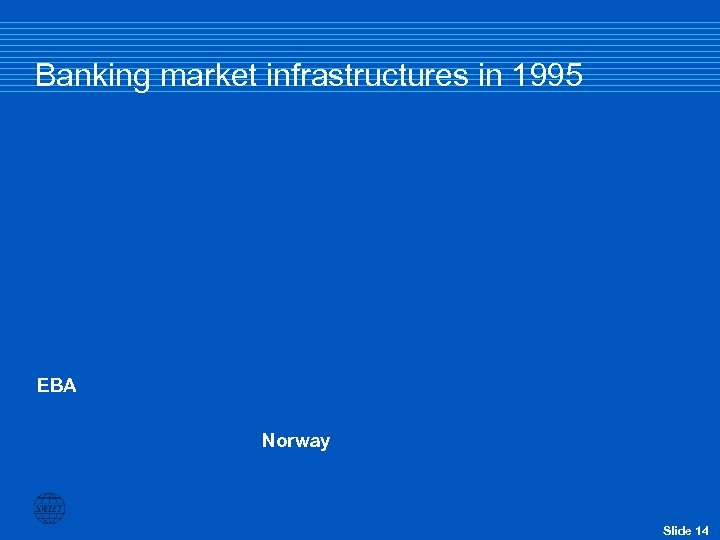 Banking market infrastructures in 1995 EBA Norway Slide 14