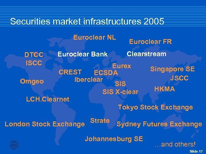 Securities market infrastructures 2005 Euroclear NL DTCC ISCC Euroclear Bank Euroclear FR Clearstream Eurex