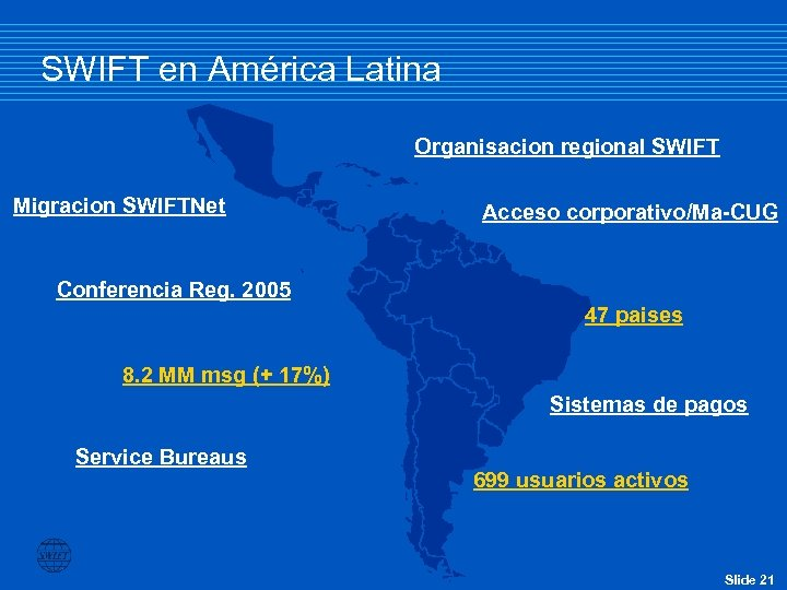 SWIFT en América Latina Organisacion regional SWIFT Migracion SWIFTNet Acceso corporativo/Ma-CUG Conferencia Reg. 2005