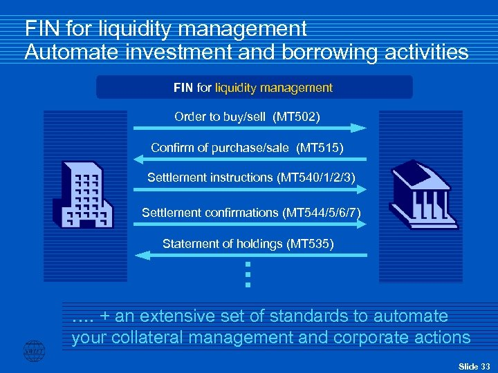 FIN for liquidity management Automate investment and borrowing activities FIN for liquidity management Order