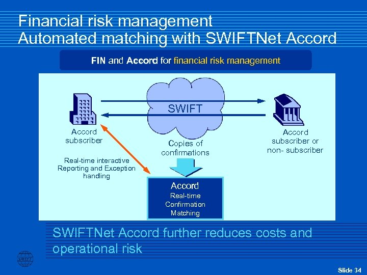 Financial risk management Automated matching with SWIFTNet Accord FIN and Accord for financial risk