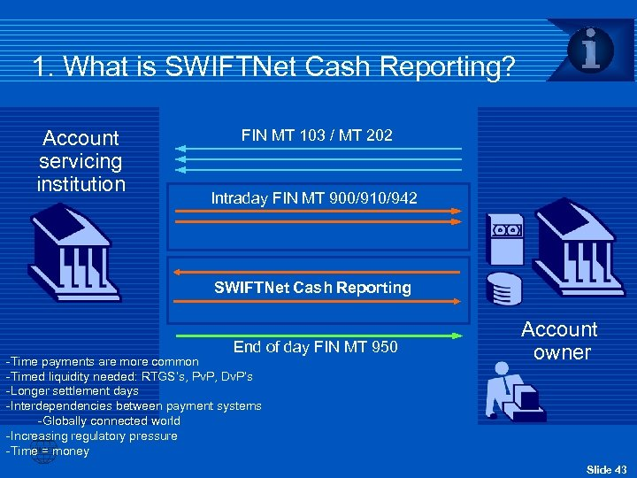 1. What is SWIFTNet Cash Reporting? Account servicing institution FIN MT 103 / MT