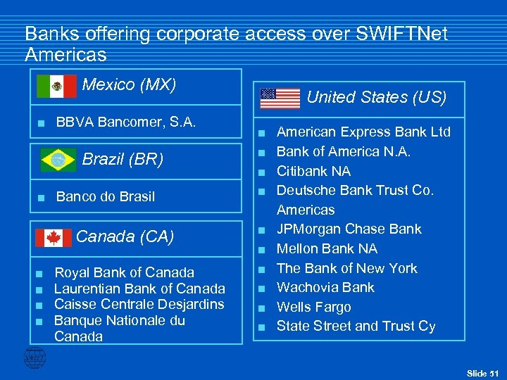 Banks offering corporate access over SWIFTNet Americas Mexico (MX) < BBVA Bancomer, S. A.