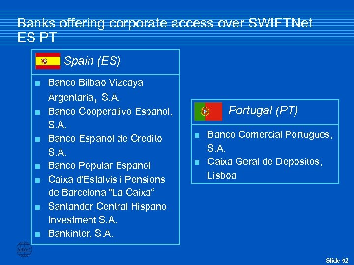 Banks offering corporate access over SWIFTNet ES PT Spain (ES) < < < <