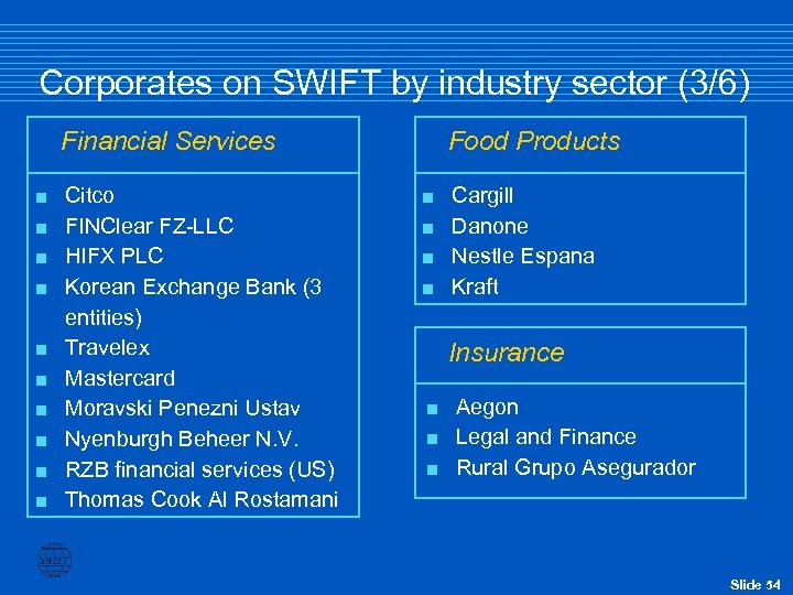 Corporates on SWIFT by industry sector (3/6) Financial Services < < < < <