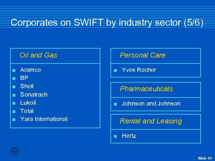 Corporates on SWIFT by industry sector (5/6) Oil and Gas < < < <