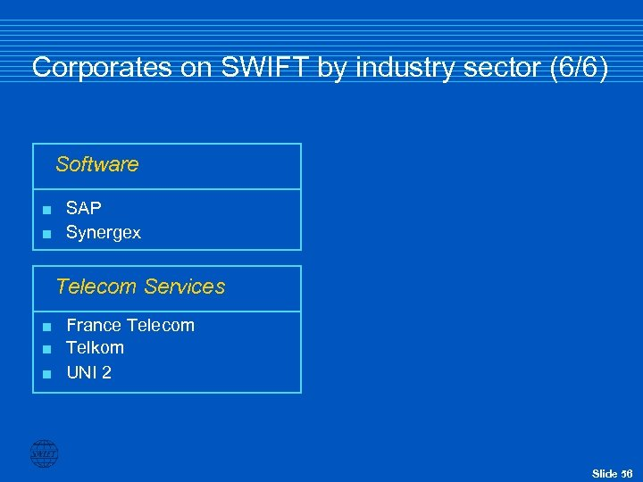 Corporates on SWIFT by industry sector (6/6) Software SAP < Synergex < Telecom Services
