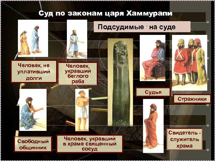 Суд по законам царя Хаммурапи Присутствуют на суде Подсудимые Суд ведет Человек, не уплативший