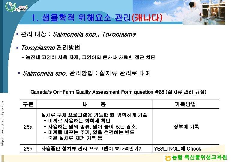 1. 생물학적 위해요소 관리(캐나다) § 관리 대상 : Salmonella spp. , Toxoplasma § Toxoplasma