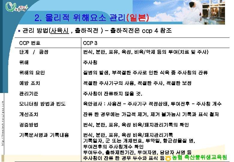 2. 물리적 위해요소 관리(일본) § 관리 방법(사육시 , 출하직전 ) – 출하직전은 ccp 4