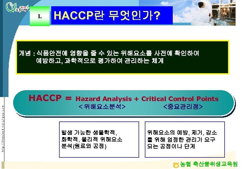 Ⅰ. HACCP란 무엇인가? 개념 : 식품안전에 영향을 줄 수 있는 위해요소를 사전에 확인하여 예방하고,