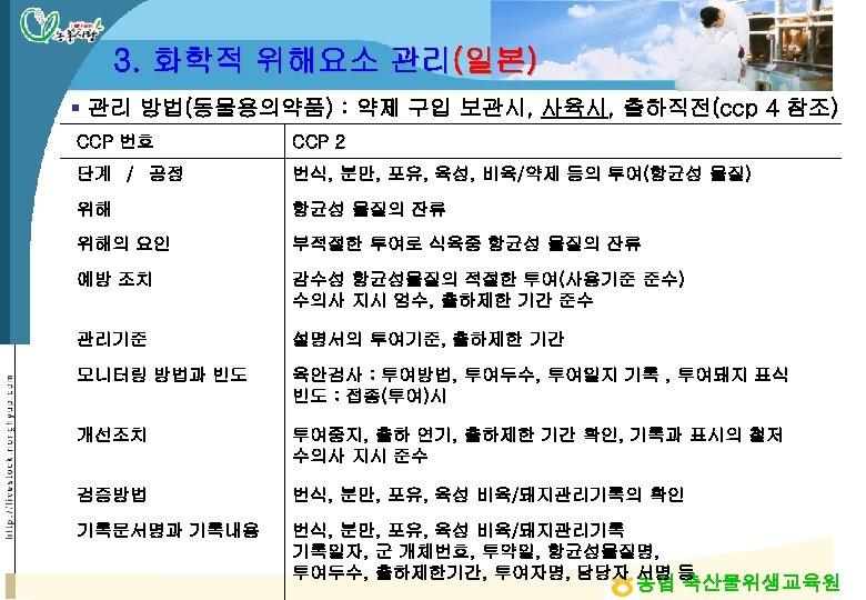 3. 화학적 위해요소 관리(일본) § 관리 방법(동물용의약품) : 약제 구입 보관시, 사육시, 출하직전(ccp 4