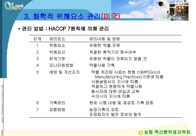 3. 화학적 위해요소 관리(미국) § 관리 방법 : HACCP 7원칙에 의해 관리 단계 관리요소