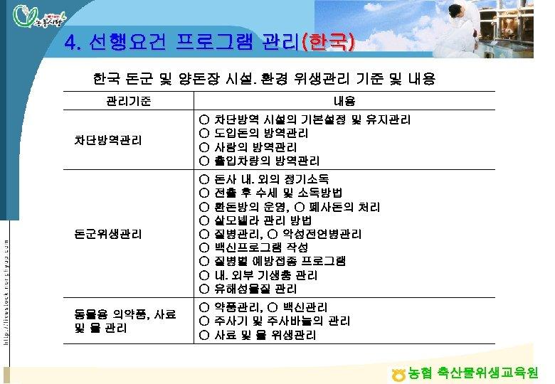 4. 선행요건 프로그램 관리(한국) 한국 돈군 및 양돈장 시설․환경 위생관리 기준 및 내용 관리기준