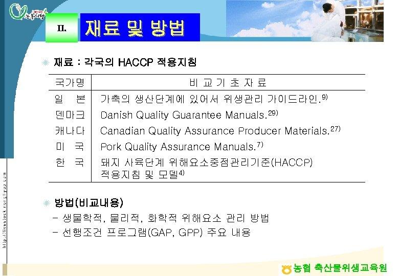 Ⅱ. 재료 및 방법 ï 재료 : 각국의 HACCP 적용지침 국가명 비교기초자료 일 본