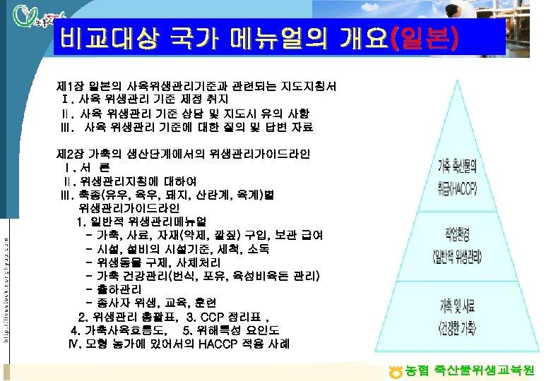 비교대상 국가 메뉴얼의 개요(일본) 제 1장 일본의 사육위생관리기준과 관련되는 지도지침서 Ⅰ. 사육 위생관리 기준
