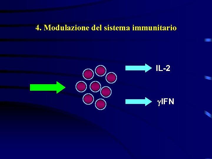 4. Modulazione del sistema immunitario IL-2 g. IFN