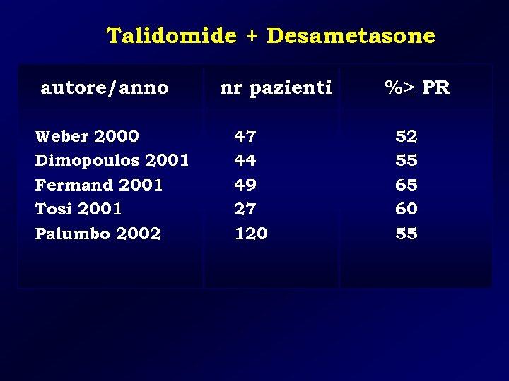 Talidomide + Desametasone autore/anno Weber 2000 Dimopoulos 2001 Fermand 2001 Tosi 2001 Palumbo 2002