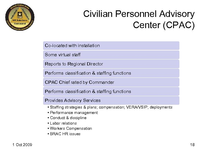 Civilian Personnel Advisory Center (CPAC) Co-located with installation Some virtual staff Reports to Regional