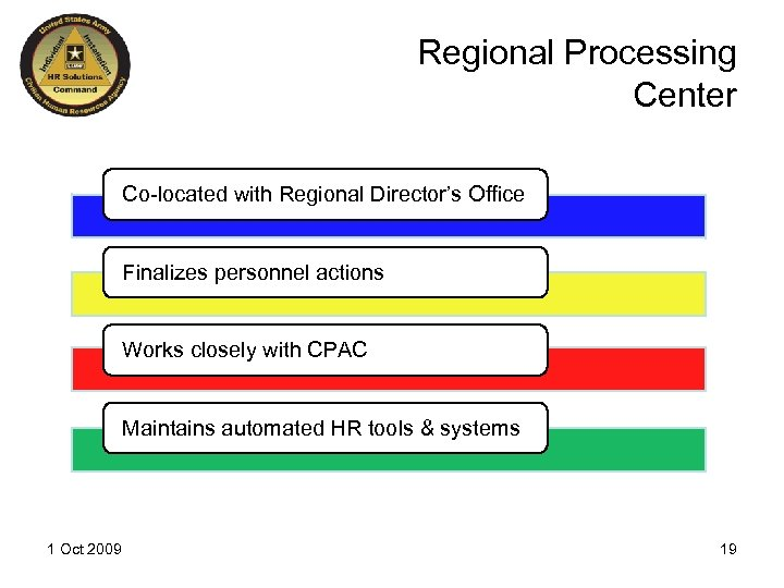 Regional Processing Center Co-located with Regional Director's Office Finalizes personnel actions Works closely with