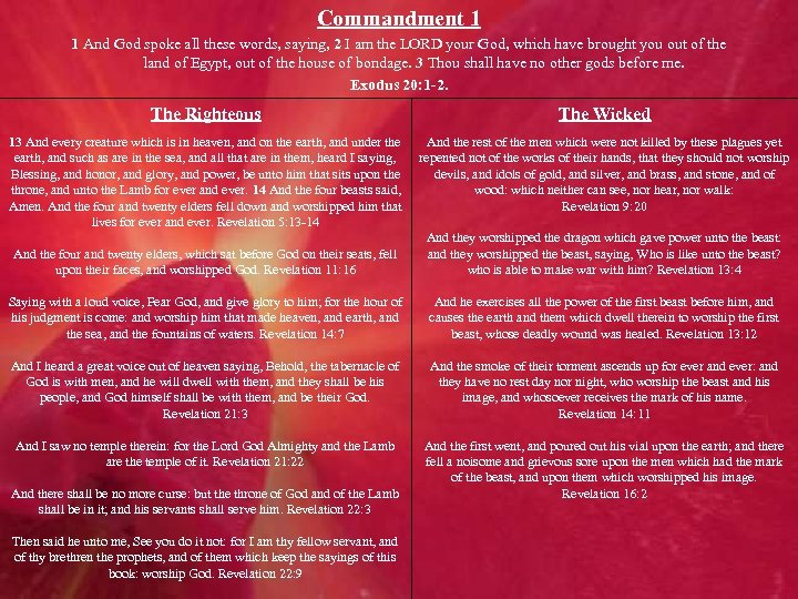 Commandment 1 1 And God spoke all these words, saying, 2 I am the