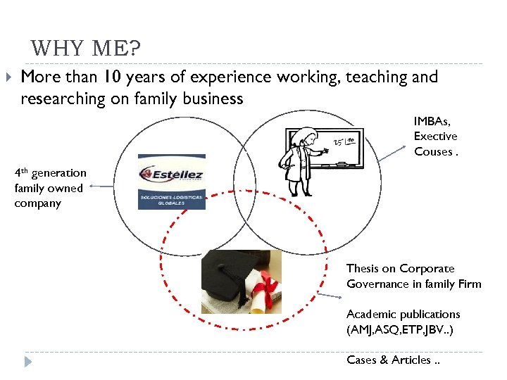 WHY ME? More than 10 years of experience working, teaching and researching on family