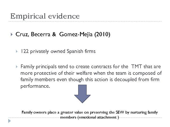 Empirical evidence Cruz, Becerra & Gomez-Mejia (2010) 122 privately owned Spanish firms Family principals