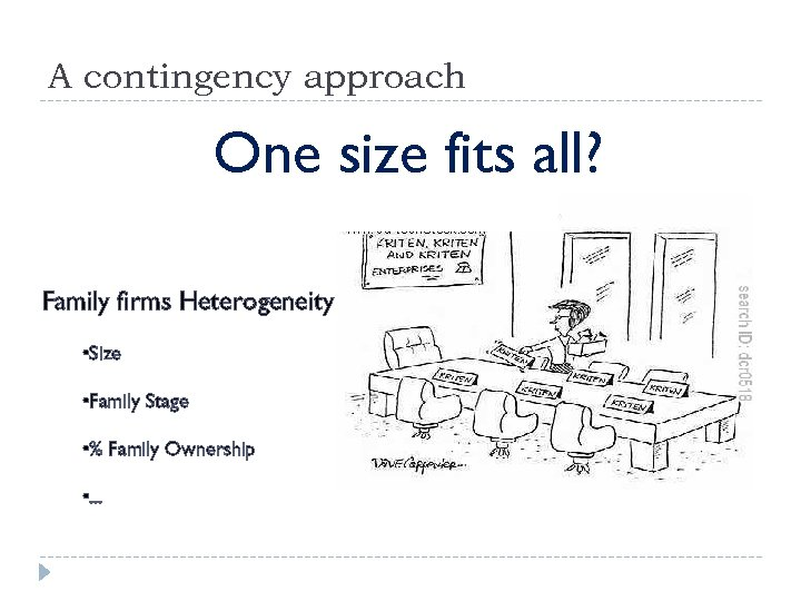 A contingency approach One size fits all? Family firms Heterogeneity • Size • Family