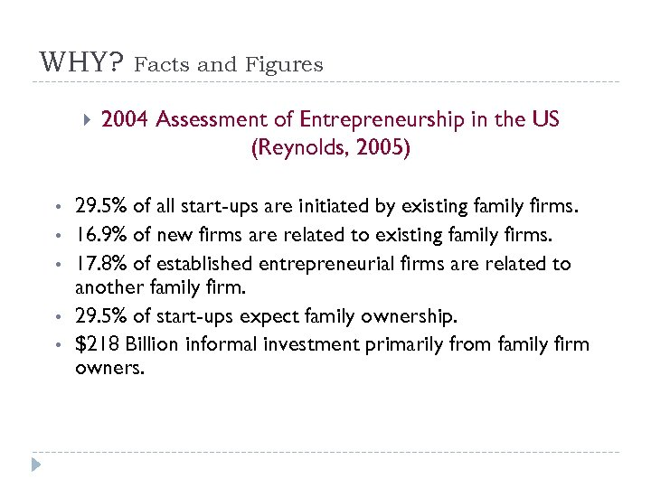 WHY? • • • Facts and Figures 2004 Assessment of Entrepreneurship in the US
