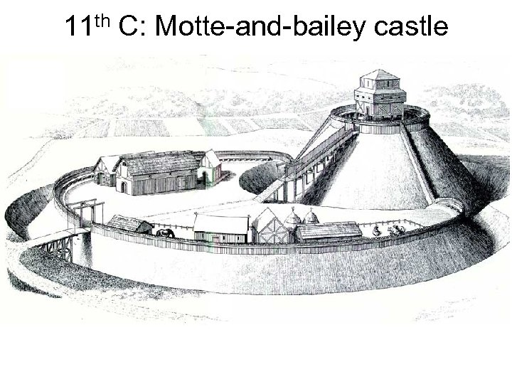 11 th C: Motte-and-bailey castle