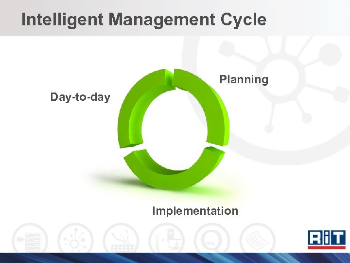Intelligent Management Cycle Planning Day-to-day Implementation