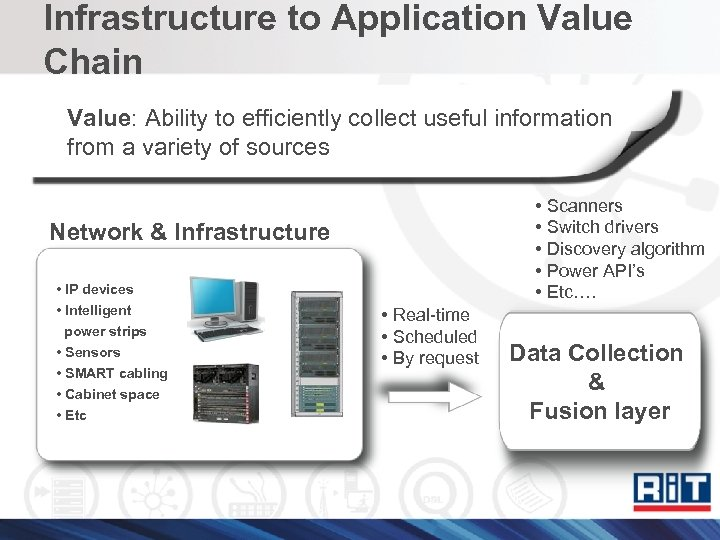 Infrastructure to Application Value Chain Value: Ability to efficiently collect useful information from a