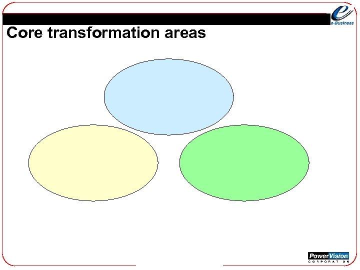 Core transformation areas